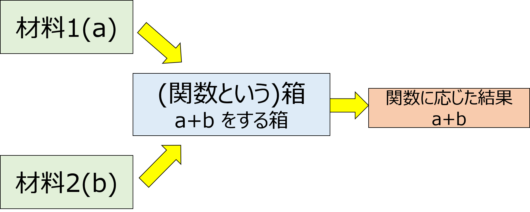function-image